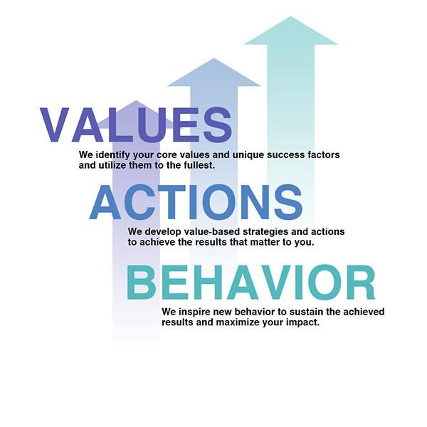 Executive-Coaching-Approach-LC-Global
