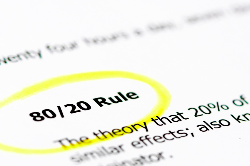 Using_Paretos_Law_To_Sustain_Organizational_Change_-_LC_GLOBAL_Consulting_Inc_New_York_NY_-_Fotolia_77285613_S.jpg